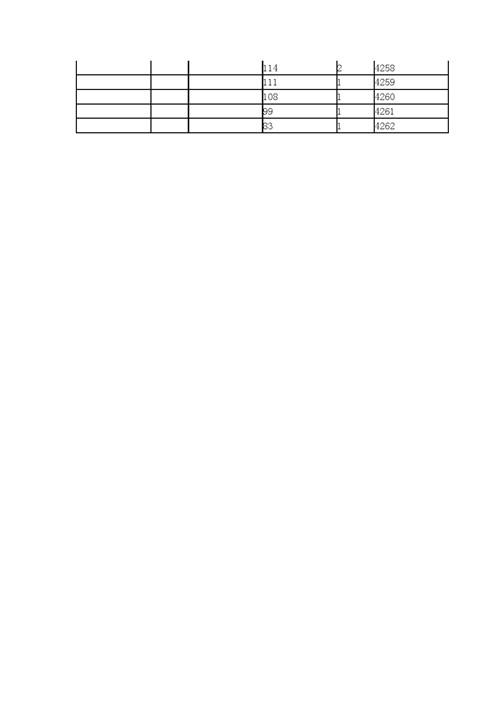 2021年河北省高职单招考试七类和对口医学类一分一档表