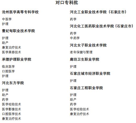 河北省医学类对口升学可以报考哪些学校?