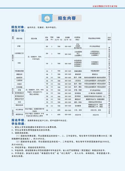 2021年石家庄冀联医学院对口升学一年制招生计划